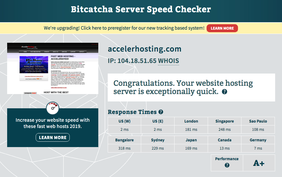 AccelerHosting Server Speed Checker Scores